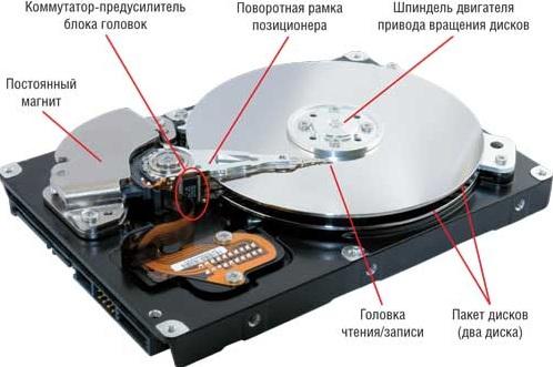 tormozit-zhestkiy-disk