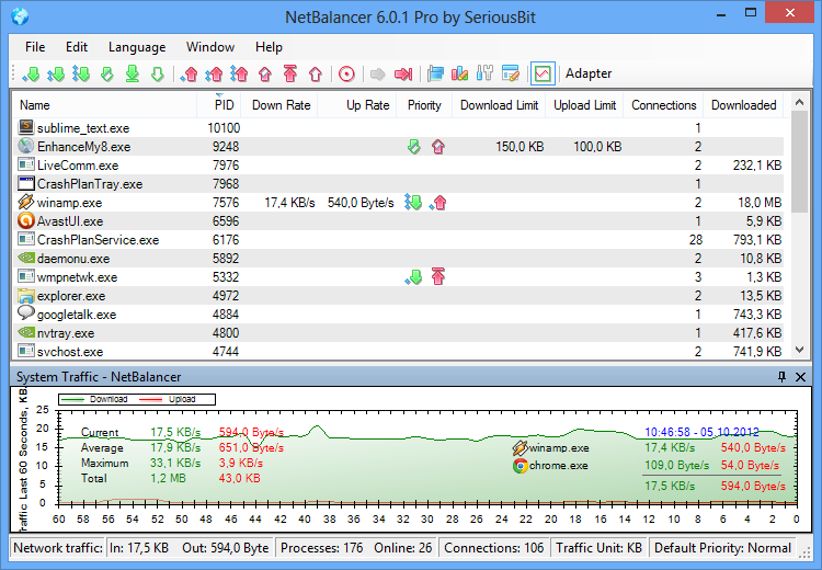 Inet Traffic Manager 2