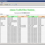 TrafficFilter