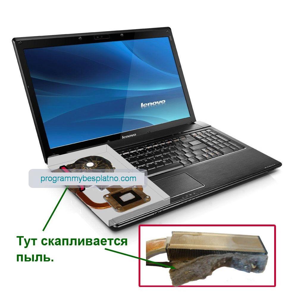 Как сделать чтоб ноутбук не перегревался